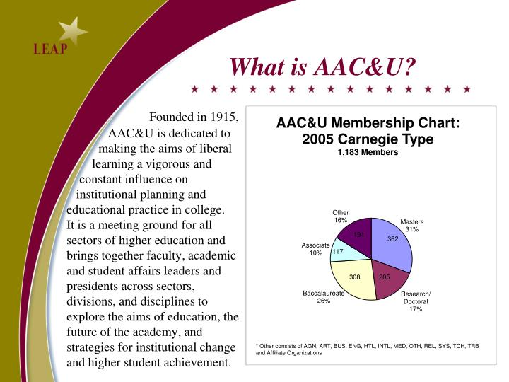 What is aac u