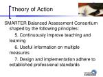 theory of action12