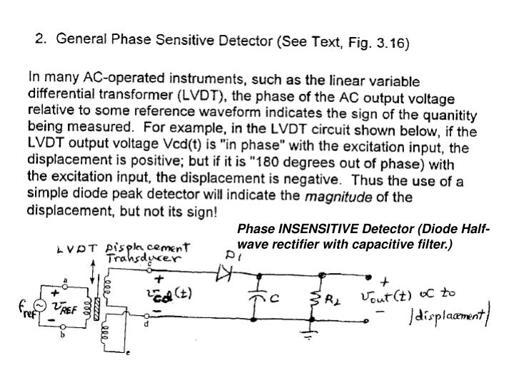 Phase INSENSITIVE Detector (Diode Half-wave rectifier with capacitive filter.)