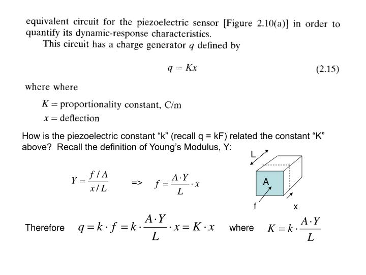 "How is the piezoelectric constant ""k"" (recall q = kF) related the constant ""K"" above?  Recall the definition of Young's Modulus, Y:"
