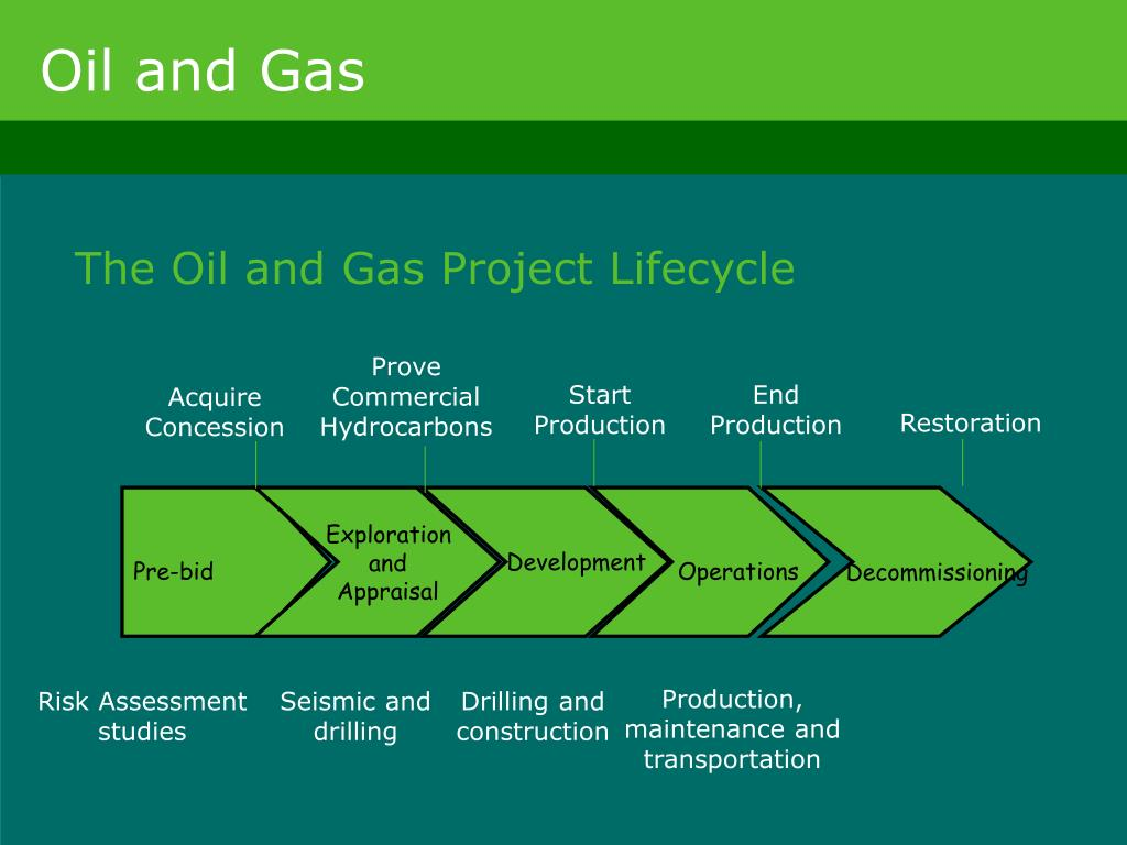 Prove Commercial Hydrocarbons