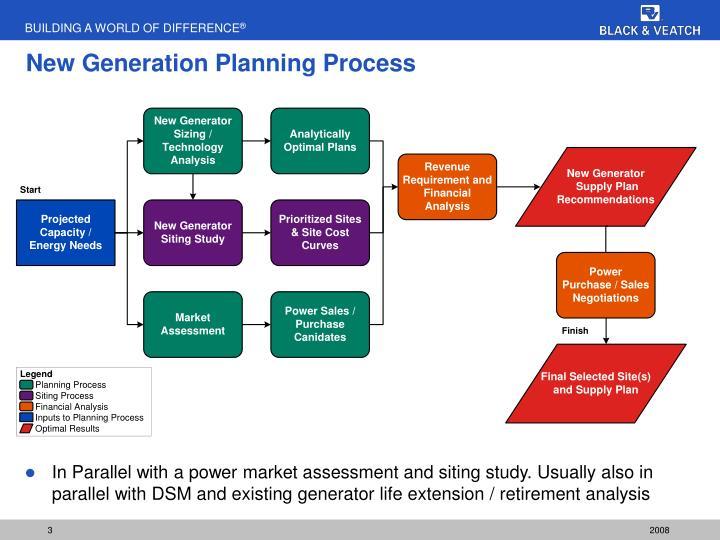 New generation planning process