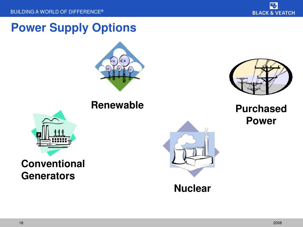 Power Supply Options