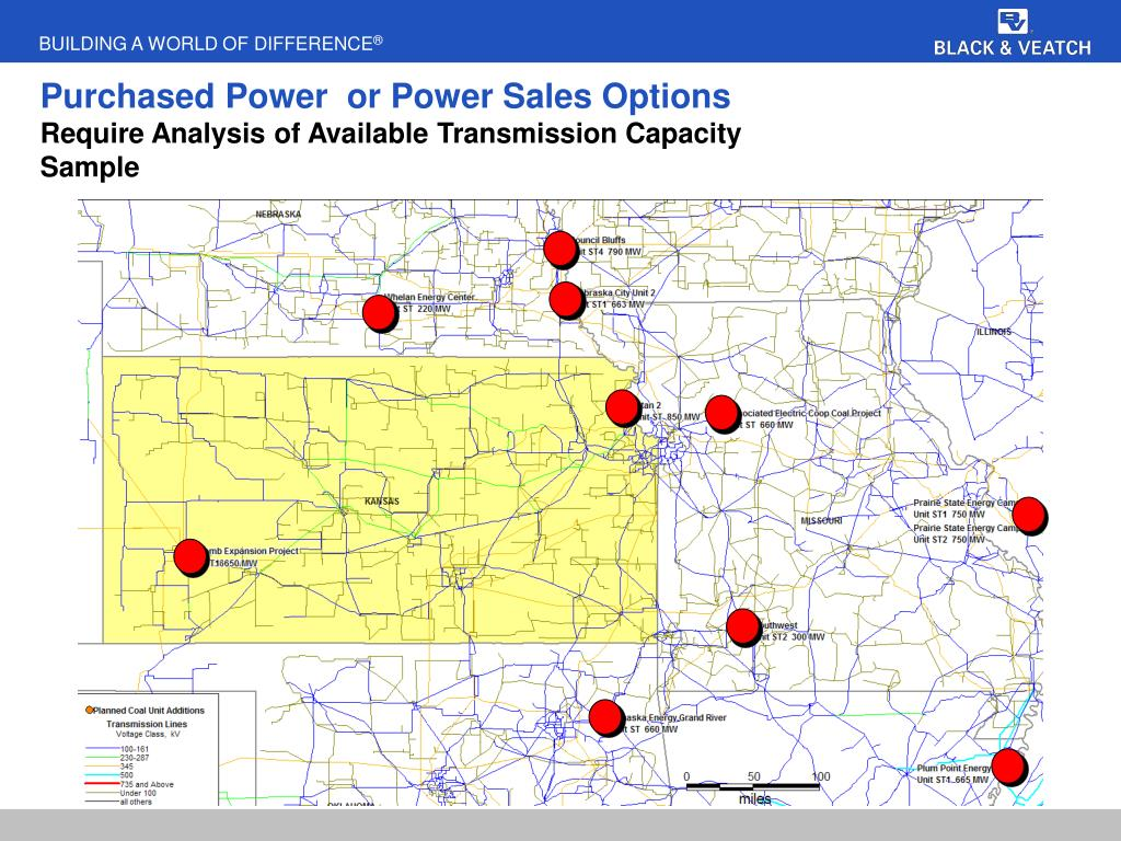 Purchased Power  or Power Sales Options