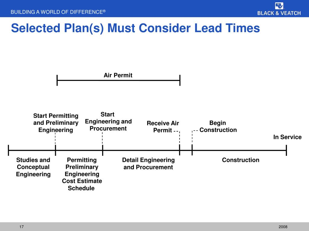 Selected Plan(s) Must Consider Lead Times