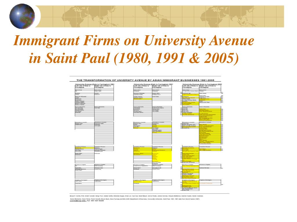 Immigrant Firms on University Avenue in Saint Paul (1980, 1991 & 2005)