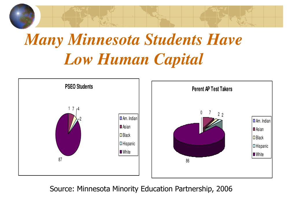 Many Minnesota Students Have Low Human Capital