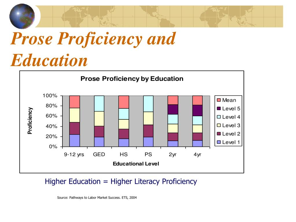 Prose Proficiency and Education