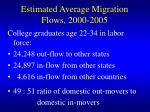 estimated average migration flows 2000 2005