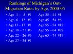 rankings of michigan s out migration rates by age 2000 05