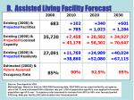 b assisted living facility forecast