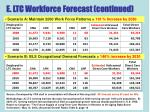 e ltc workforce forecast continued