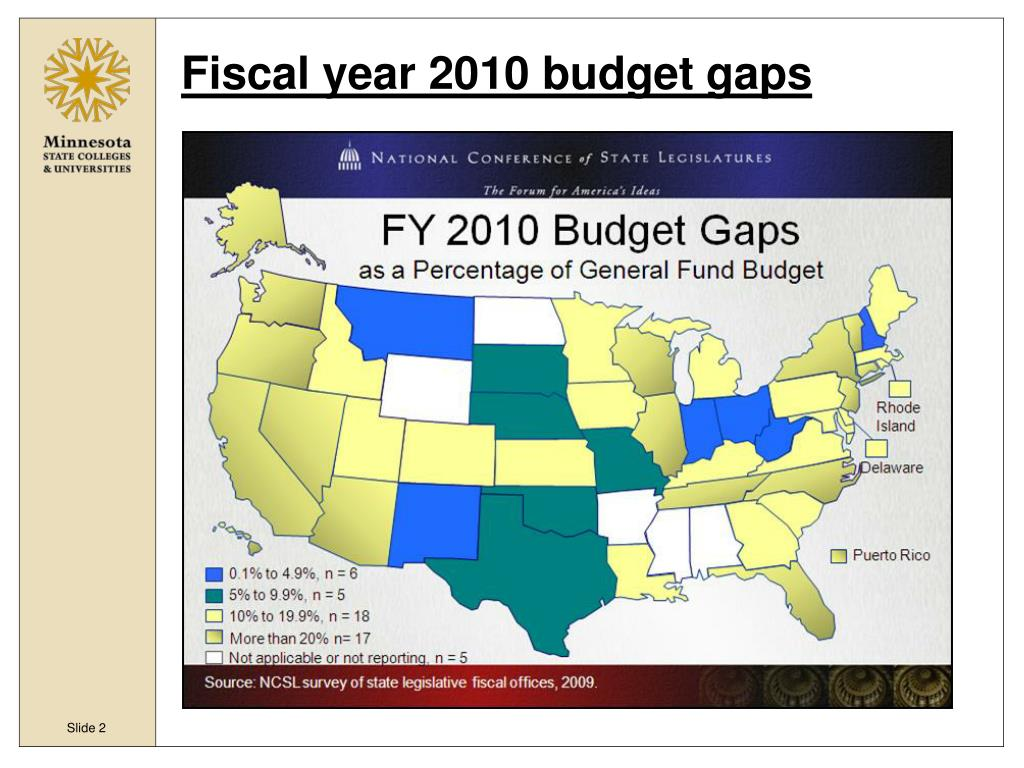Fiscal year 2010 budget gaps