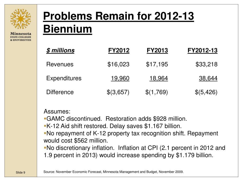 Problems Remain for 2012-13 Biennium