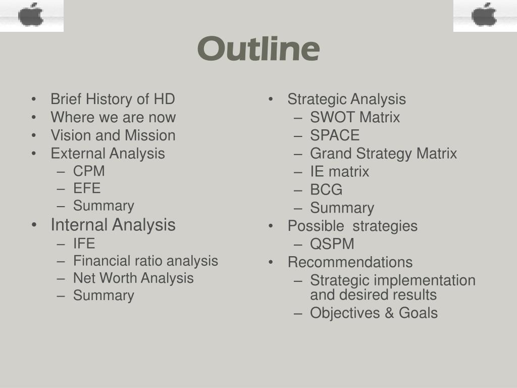 Brief History of HD