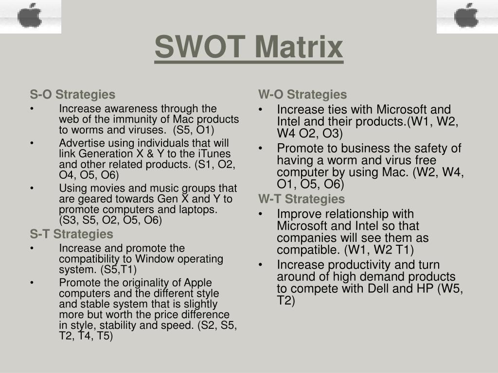 S-O Strategies