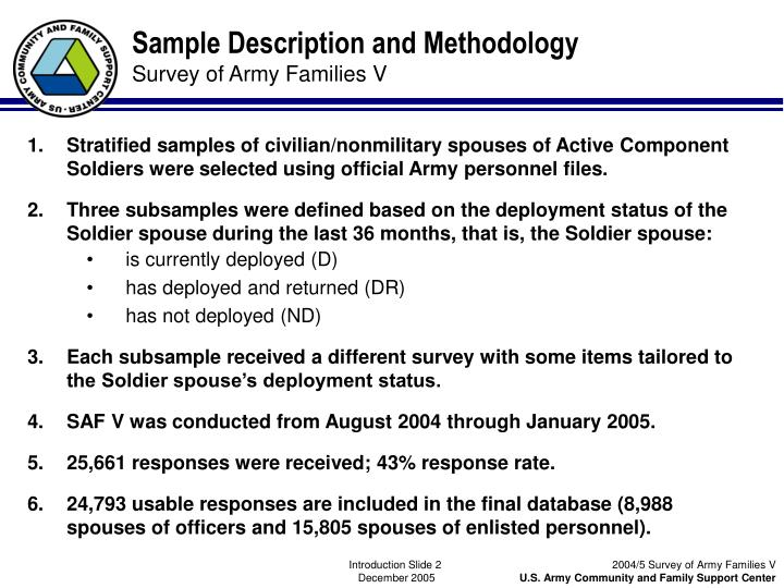 Sample Description and Methodology