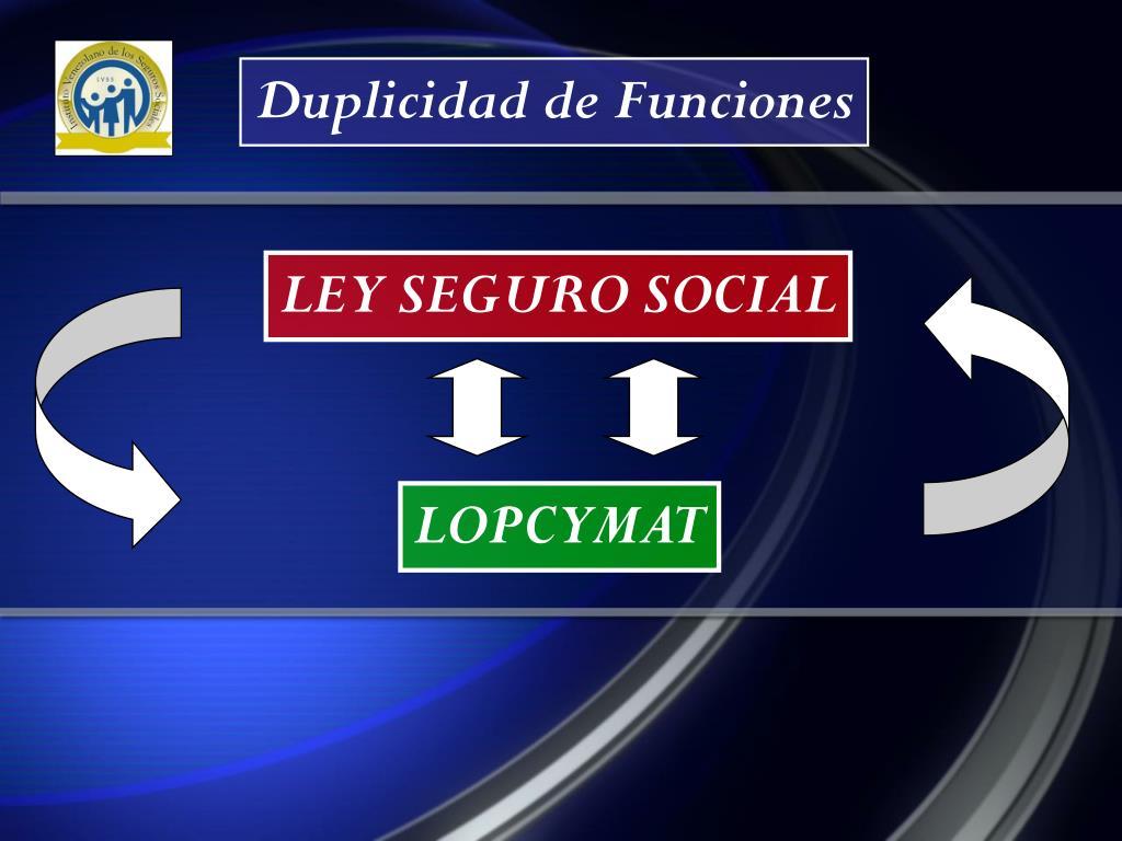 Duplicidad de Funciones