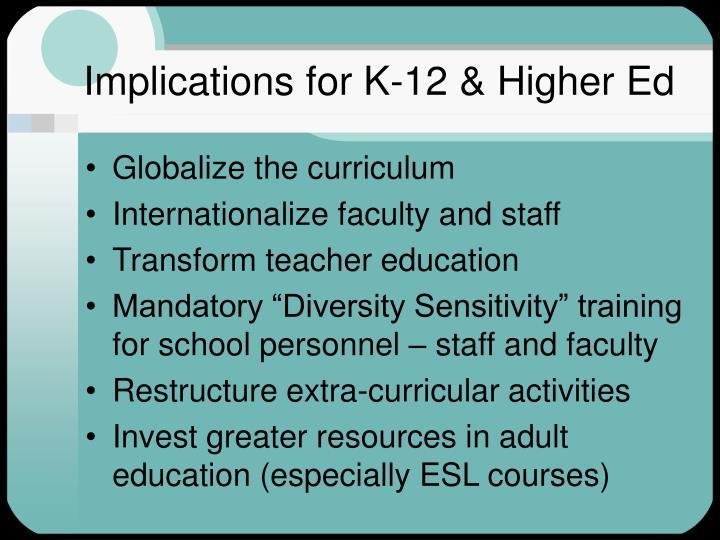 Implications for K-12 & Higher Ed