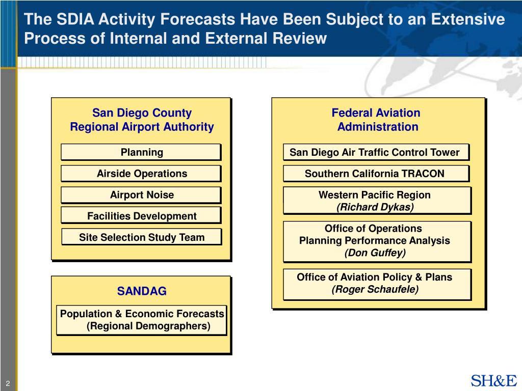 The SDIA Activity Forecasts Have Been Subject to an Extensive Process of Internal and External Review