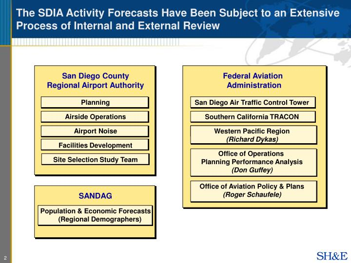The SDIA Activity Forecasts Have Been Subject to an Extensive Process of Internal and External Revie...