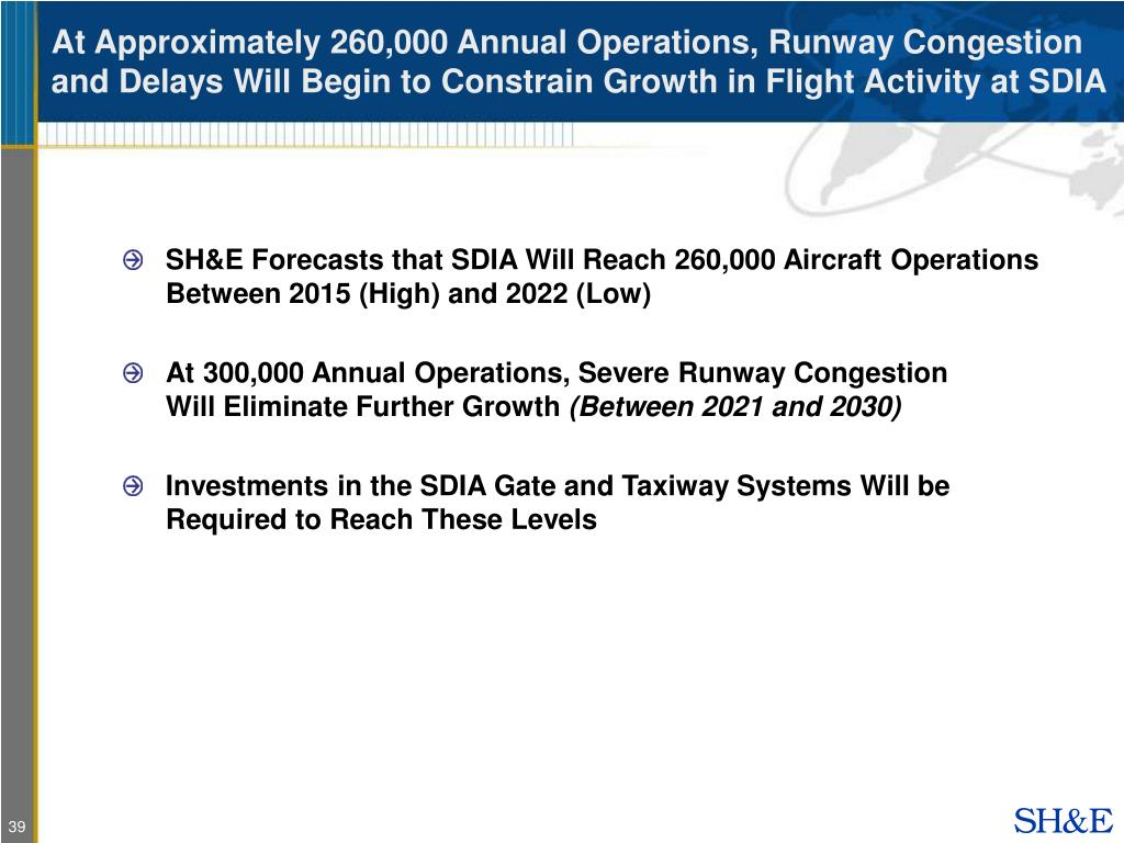 At Approximately 260,000 Annual Operations, Runway Congestion and Delays Will Begin to Constrain Growth in Flight Activity at SDIA