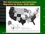 net international and interstate migration by state 2000 2001