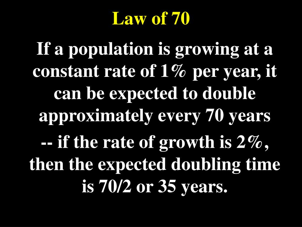 Law of 70