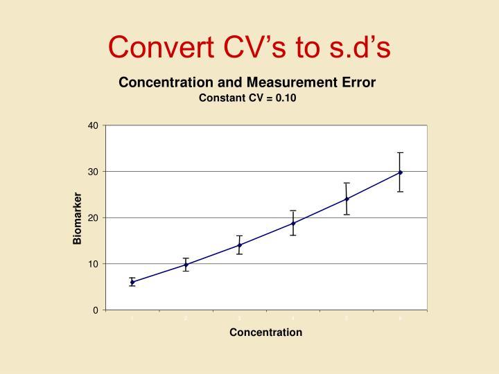 Convert CV's to s.d's