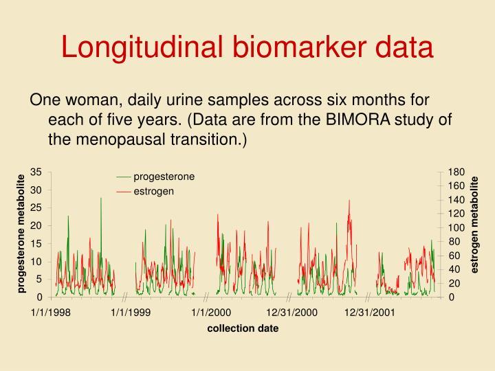 Longitudinal biomarker data