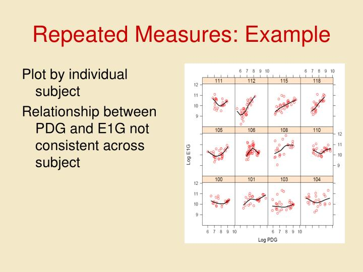 Repeated Measures: Example