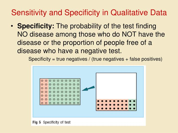 Sensitivity and Specificity in Qualitative Data