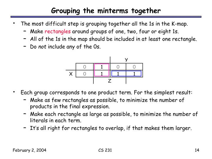 Grouping the minterms together
