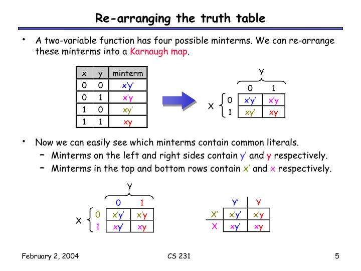 Re-arranging the truth table