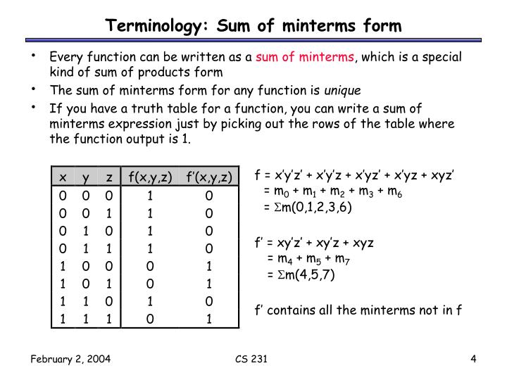 Terminology: Sum of minterms form