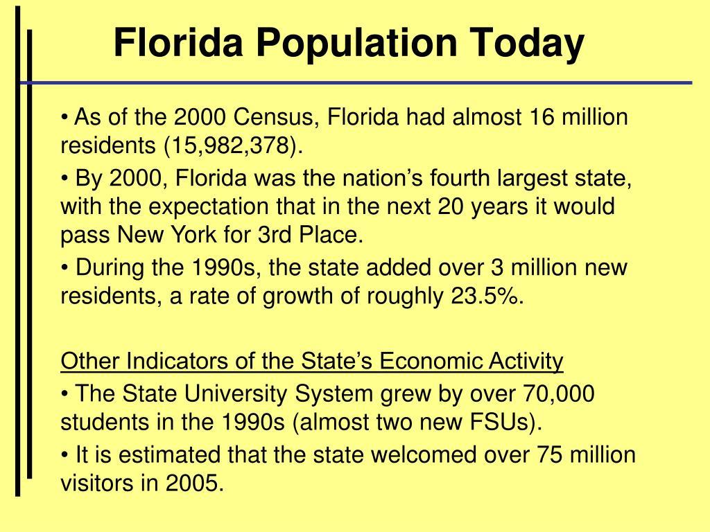 Florida Population Today