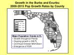 growth in the burbs and exurbs 2000 2015 pop growth rates by county