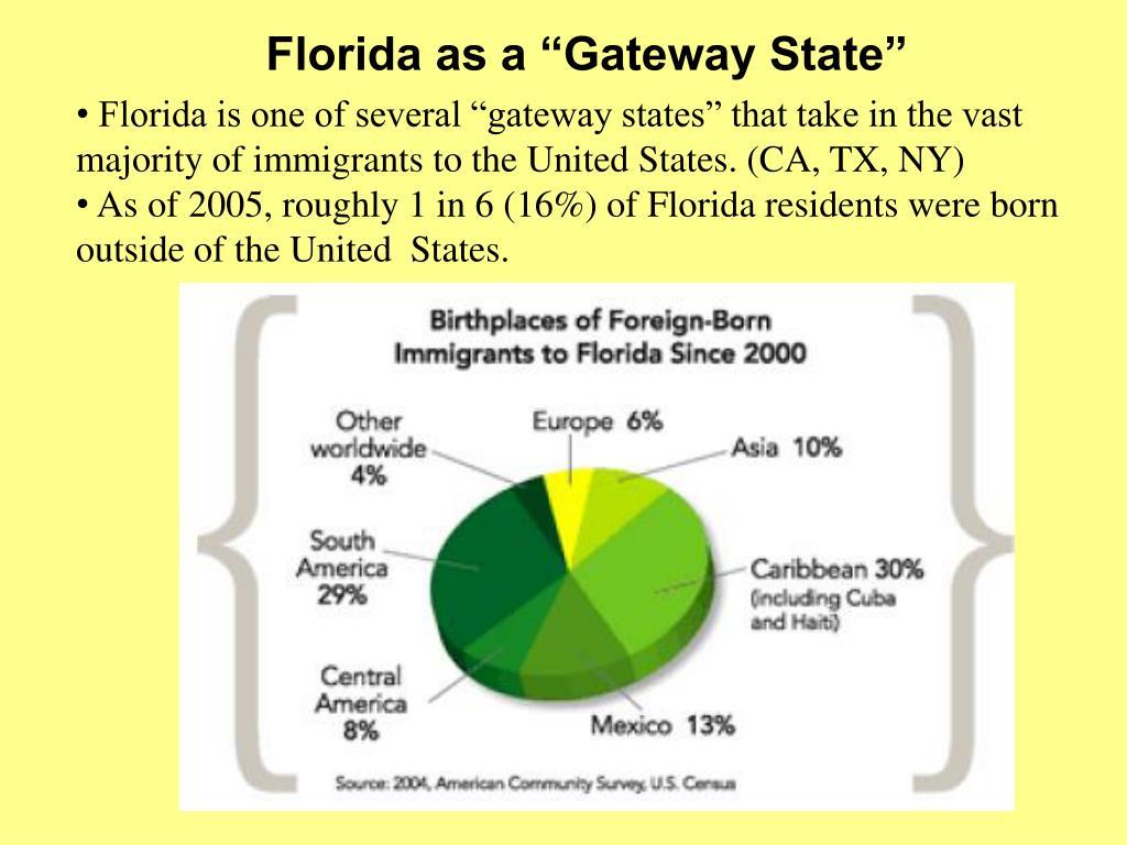 """Florida as a """"Gateway State"""""""