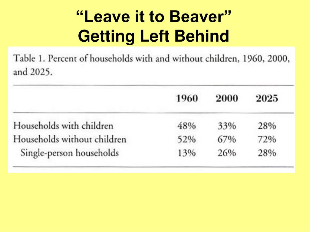"""""""Leave it to Beaver"""""""