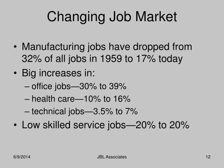Manufacturing jobs have dropped from 32% of all jobs in 1959 to 17% today