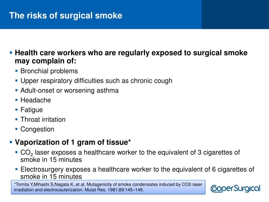 The risks of surgical smoke