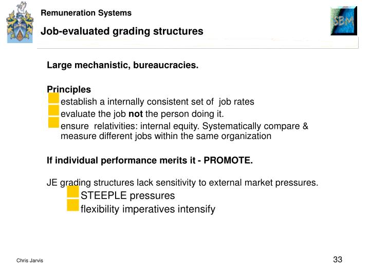 Job-evaluated grading structures