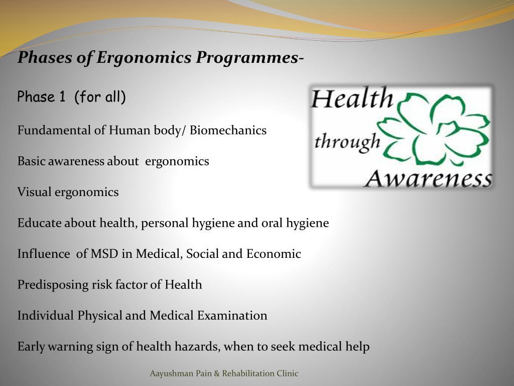 Phases of Ergonomics Programmes-