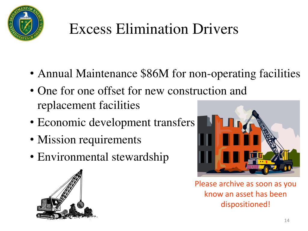 Excess Elimination Drivers