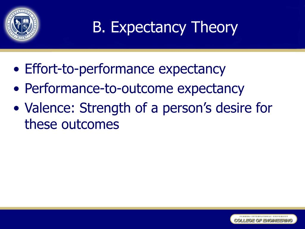 B.Expectancy Theory