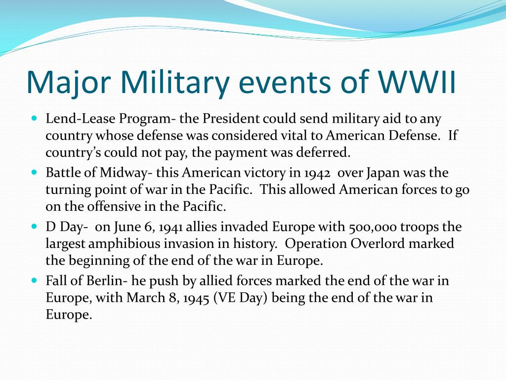Major Military events of WWII
