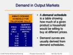 demand in output markets
