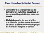 from household to market demand