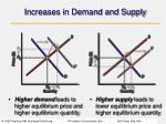 increases in demand and supply