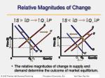 relative magnitudes of change